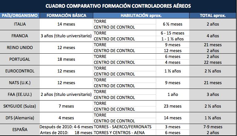 Cuadro-comparativo-formación2